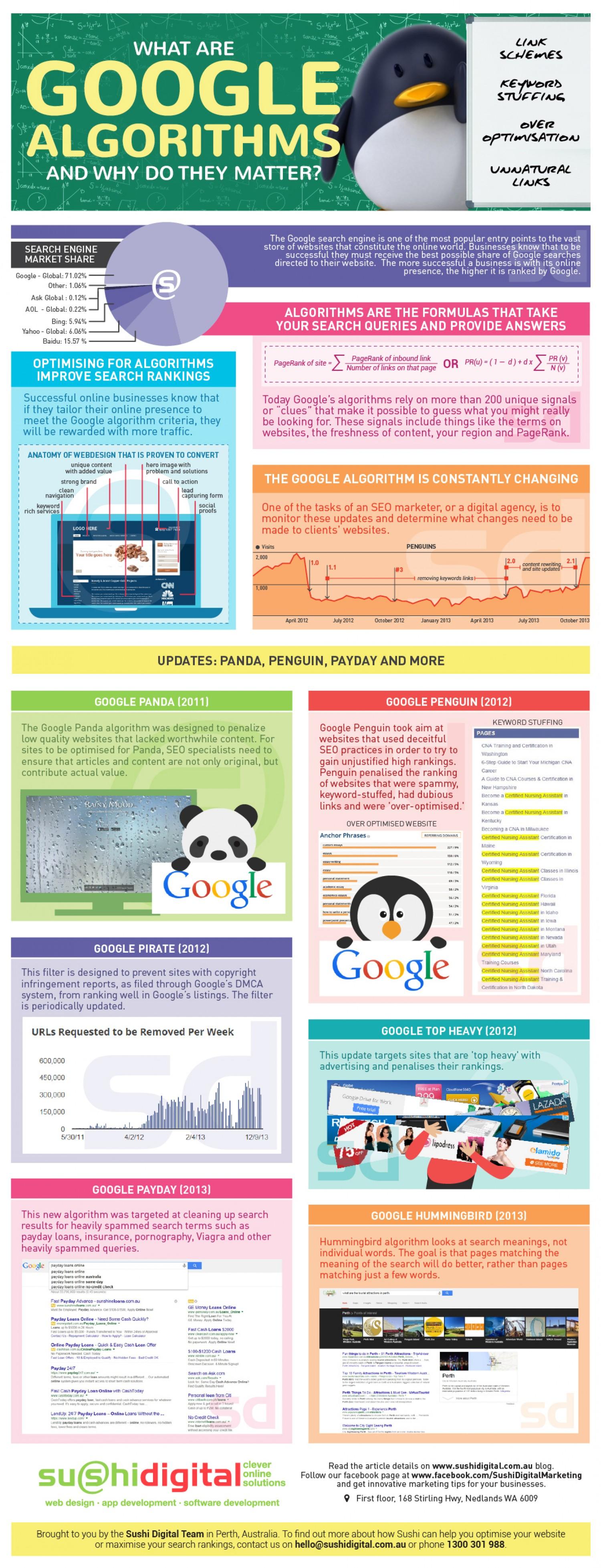 seo-algoritmos-de-google
